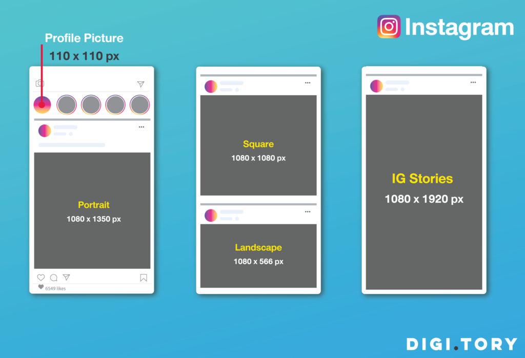 ขนาดรูป 2021  Instagram